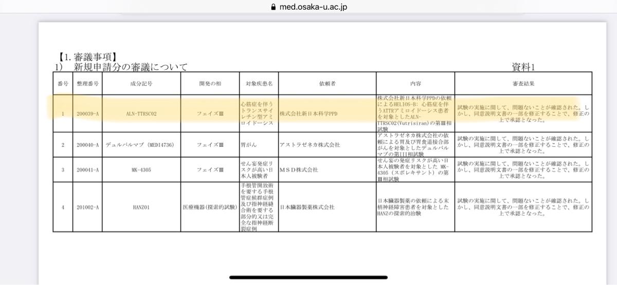 2395 - (株)新日本科学 私、昨年鰻ネタでホルダーになった、新参者でして、新日本科学の事業内容や組織、イマイチ把握できて無かっ