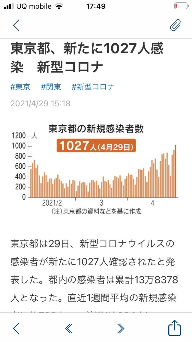 3604 - 川本産業(株) 感染者はどんどん増え、株価はどんどん下がる。不思議で仕方がない。