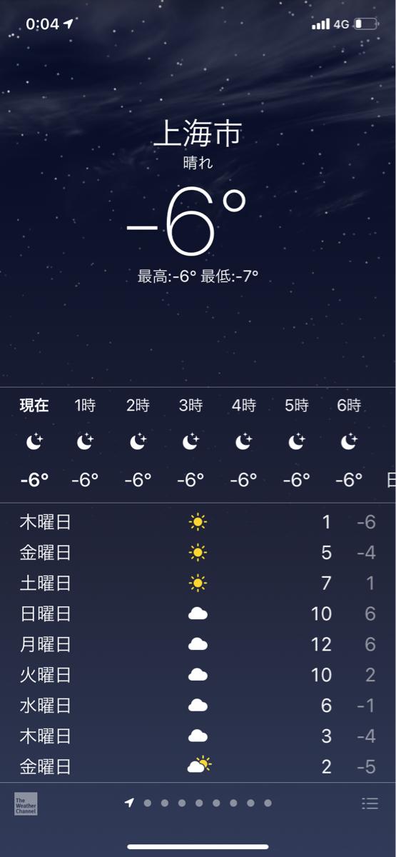 8411 - (株)みずほフィナンシャルグループ 根室級なう   外は凍死レベル @@  たぶん 朝   エントランスの噴水の水 氷6cm厚予想