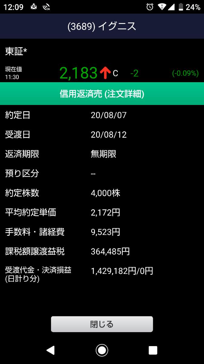 ( ̄姫 ̄)( ̄姫 ̄)( ̄姫 ̄)( ̄姫 ̄)( ̄姫 ̄)( ̄姫 ̄) イグニスは決算発表にチビって3分の1程利確しました 約140万程儲かった