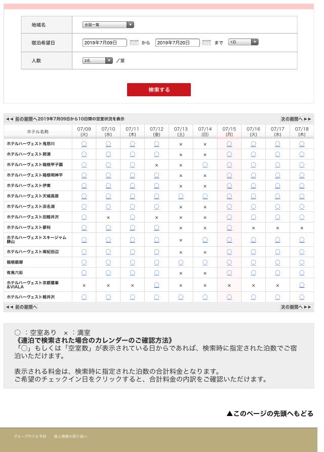 3289 - 東急不動産ホールディングス(株) 出ましたね!!