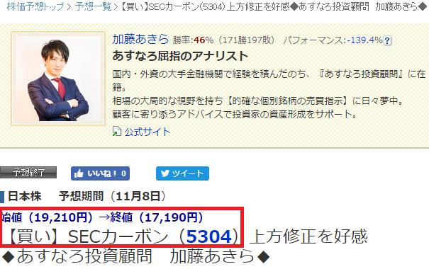 5304 - SECカーボン(株) 相場のプロが19700円まであがるって言ってるのに まさかこんな安値で売ってるやつはいないよな?