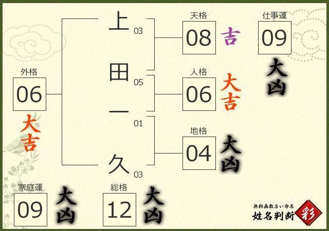 日常の紙様. (,,・д・)