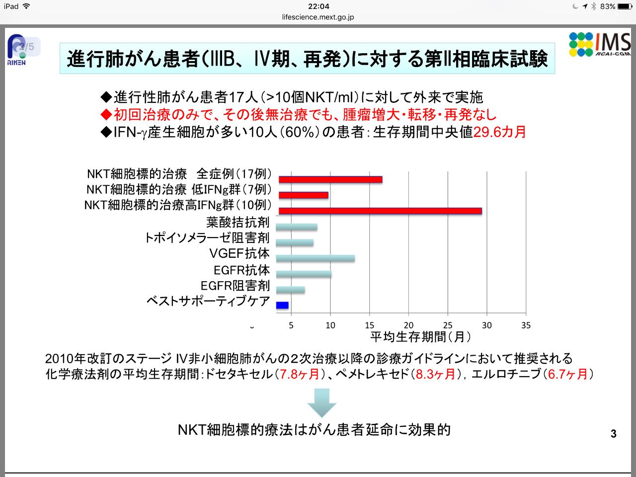 4594 - ブライトパス・バイオ(株) http ://www.lifescience.mext.go.jp/files/pdf/n1235