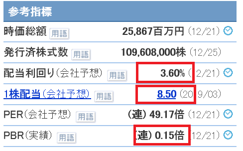 8550 - (株)栃木銀行              ■236万円の 85,000円の配当    別に業績も悪くないのに、勝手に