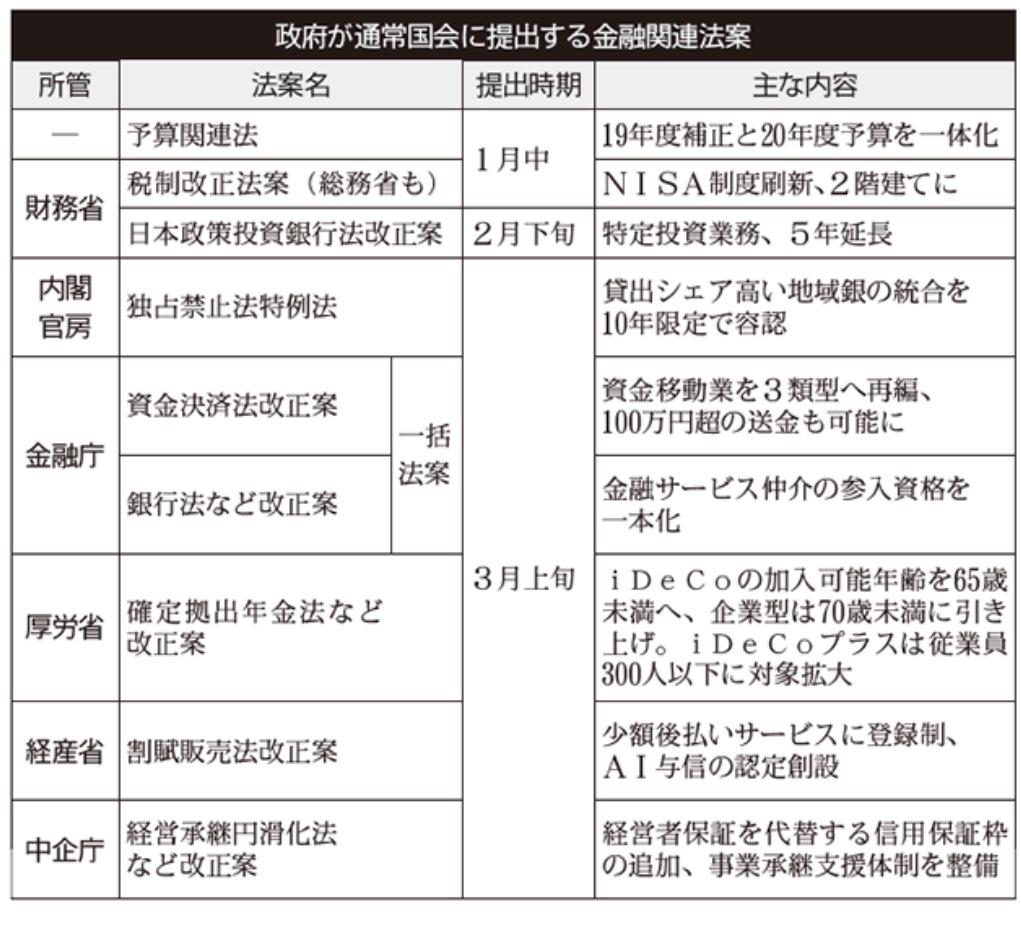 8550 - (株)栃木銀行 まあまあ、地銀ブームは3月まで待ちなはれ 金融庁も再編しろしろ言い始めるから
