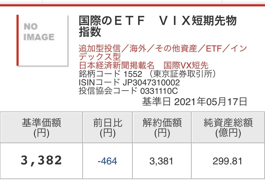 1552 - 国際のETF VIX短期先物指数 基準価格3,382 終値3,450 よし😁 出来高1,354,741→2,267,713