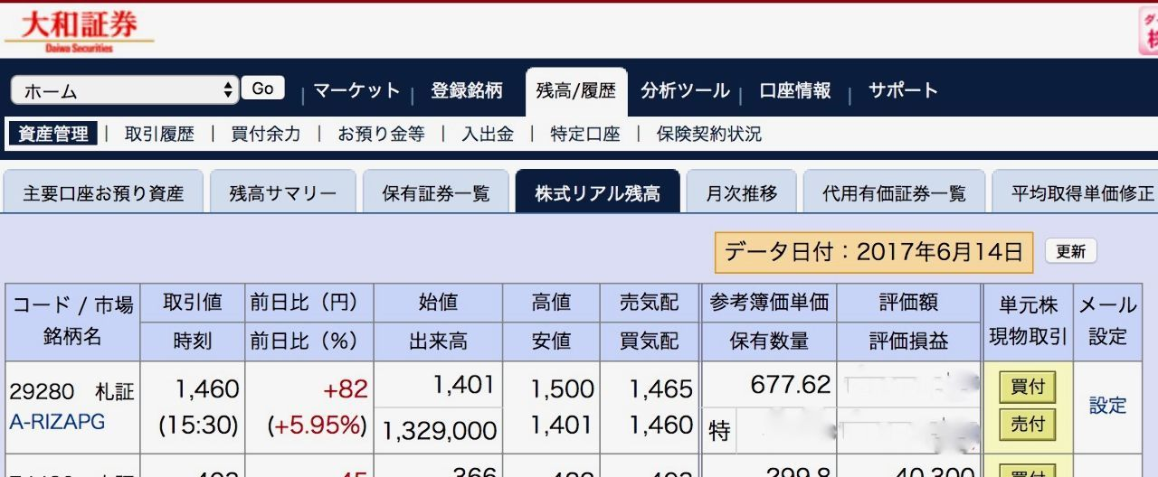 2928 - RIZAPグループ(株) 大和は電話ですね!