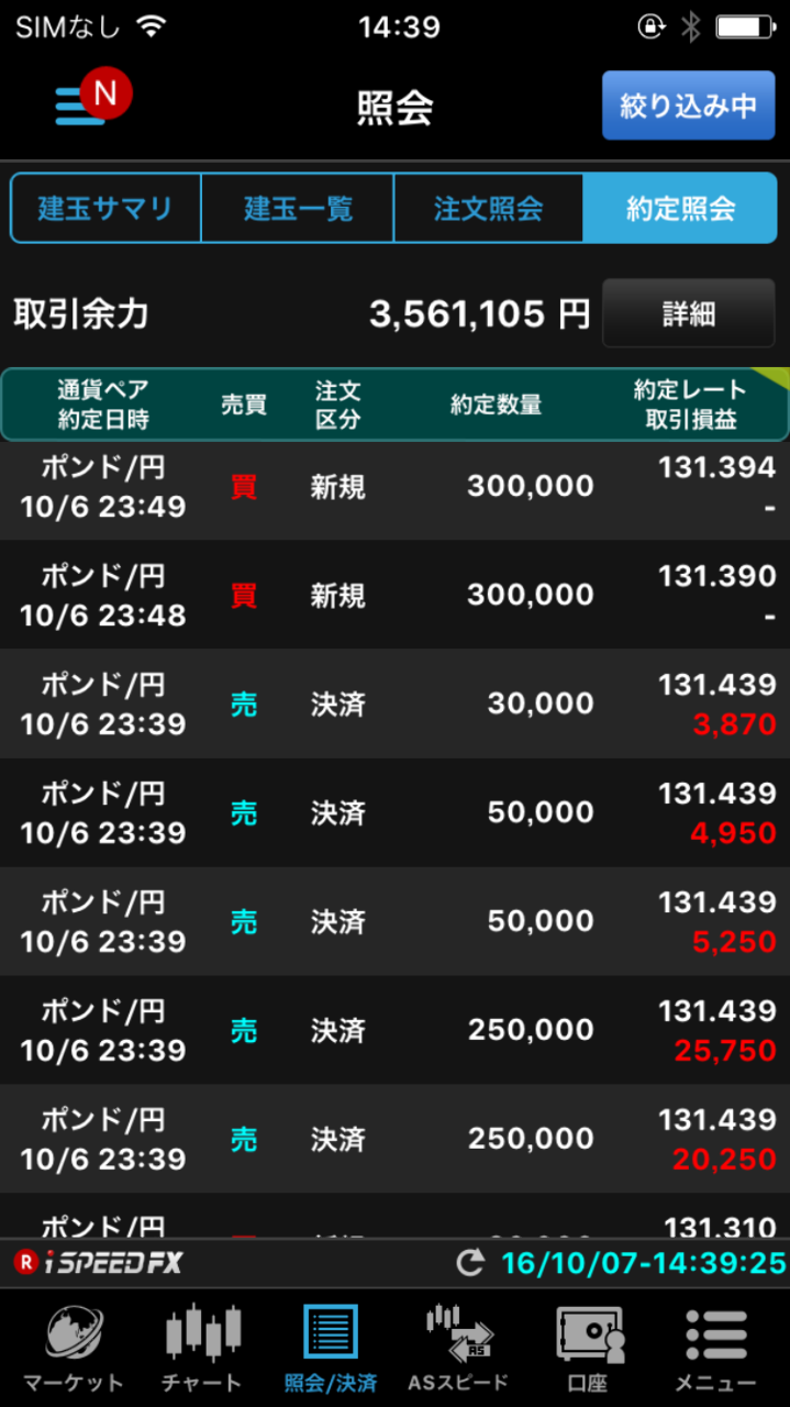 usdjpy - アメリカ ドル / 日本 円 ごめんなさい私です。
