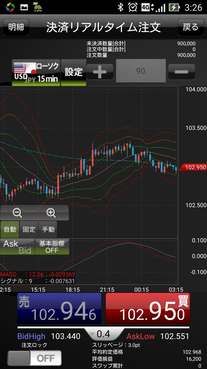 usdjpy - アメリカ ドル / 日本 円 はい証拠(^o^)