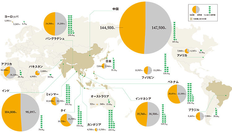 usdjpy - アメリカ ドル / 日本 円 これを見ると 米というのは土地の栄養度とかほとんど関係なく粘土質で 水さえあれば勝手にドンドン育つこ