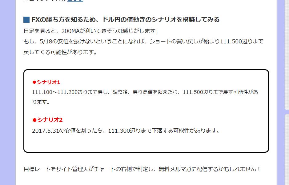 usdjpy - アメリカ ドル / 日本 円 指標までは知らなかったけど、展開は予測通りでした。