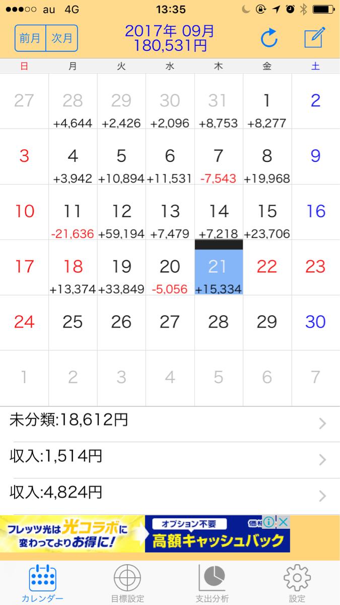 usdjpy - アメリカ ドル / 日本 円 8月終わりくらいから40万で始めて今日+20万に達したので、ひとまず今年は引退します。 また機会あり