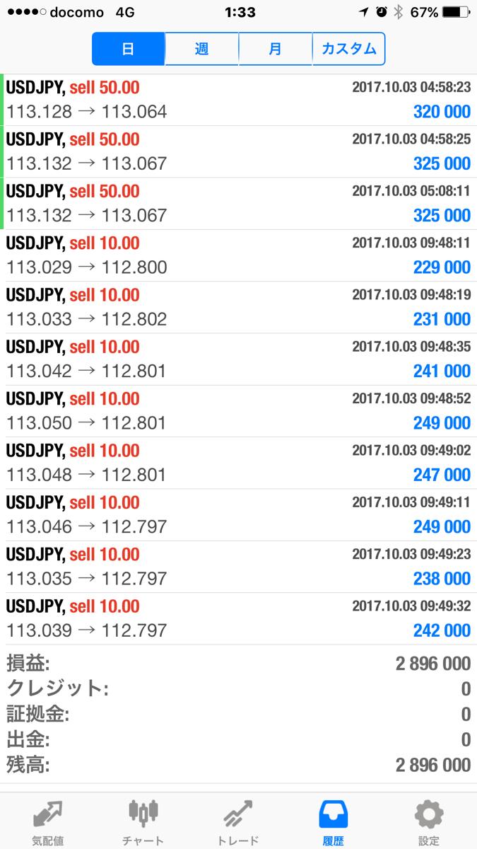 usdjpy - アメリカ ドル / 日本 円 ニヤリ😎