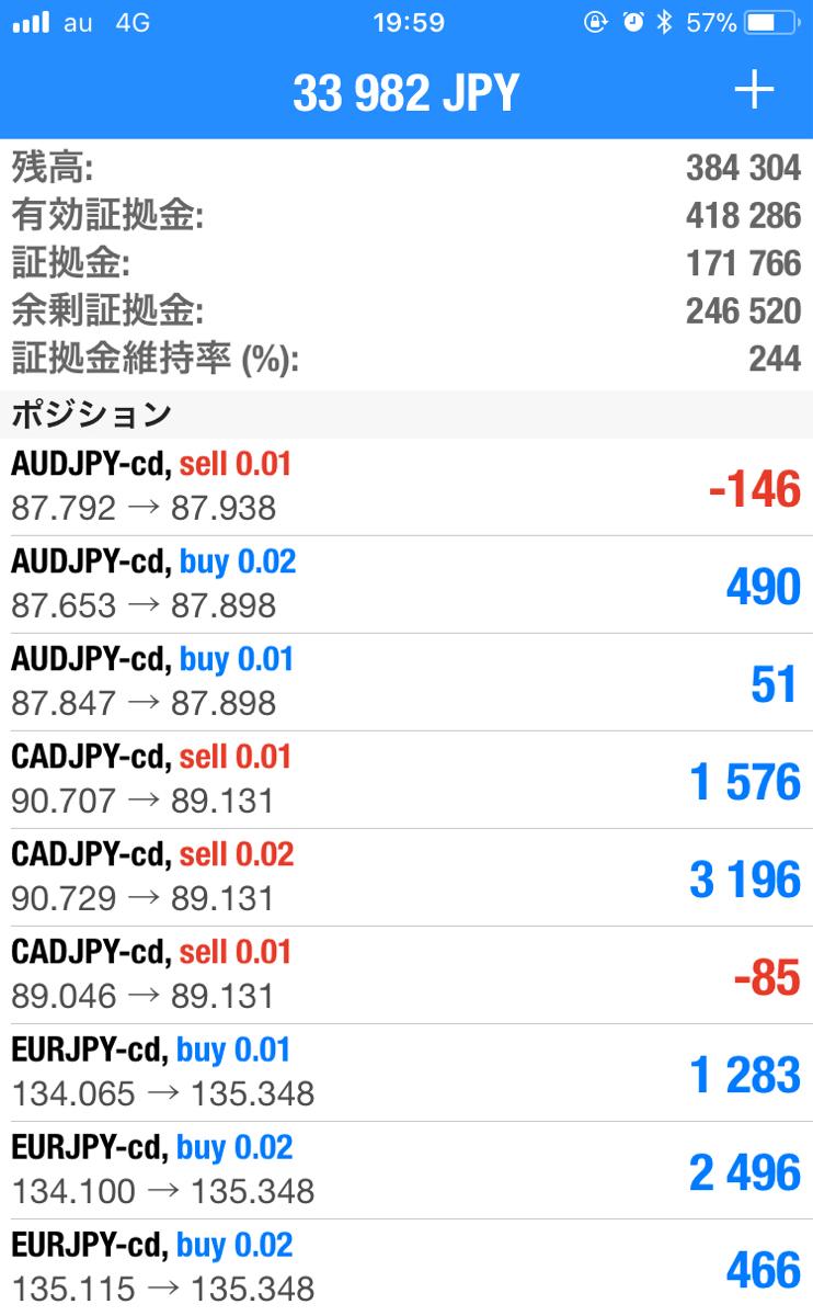 usdjpy - アメリカ ドル / 日本 円 わたしは年初の元手35万で始めて実現利益3.4万、含み益も約3.4万です。当然建玉はゴミみたいな規模