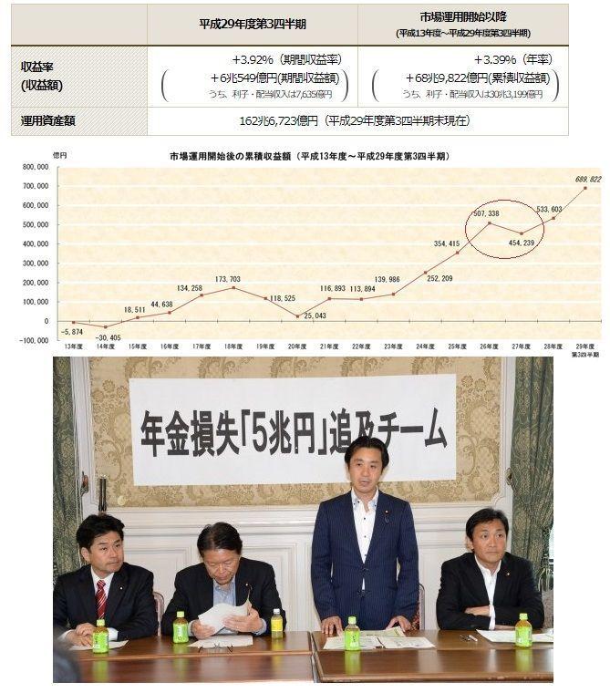 usdjpy - アメリカ ドル / 日本 円 年金が目減り?それは大変だ!  しかし、FXで考えてみれば、 常に短いスパンで、一度の負けもなく勝ち