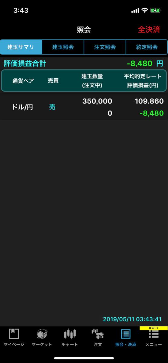 usdjpy - アメリカ ドル / 日本 円 売り。。。あとは知らん。。。