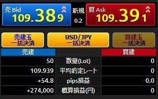 usdjpy - アメリカ ドル / 日本 円 長期もS継続で良さそうな感じなのでしばらく放置継続決定