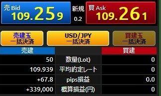 usdjpy - アメリカ ドル / 日本 円 この感じだと 来週は下窓からのスタートだろうからスイングはこのままSで放置 プラス1円は行きそうな気