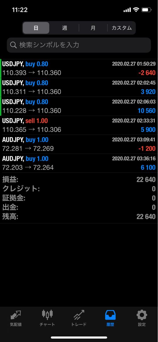 usdjpy - アメリカ ドル / 日本 円 前場、好成績笑  ペチどう?