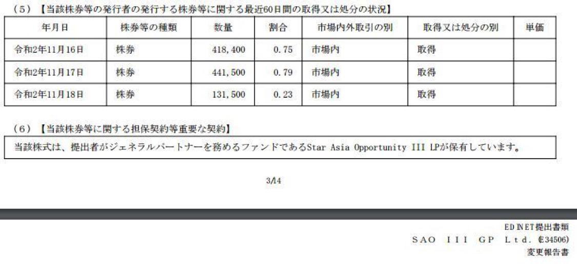 3010 - 価値開発(株) わかたか