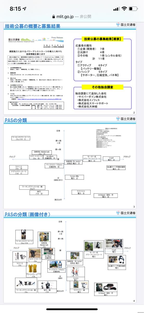 7779 - CYBERDYNE(株) 国土交通省にて建設施工におけるパワーアシストスーツ導入に関するWGが設立されてたんですね。   cy