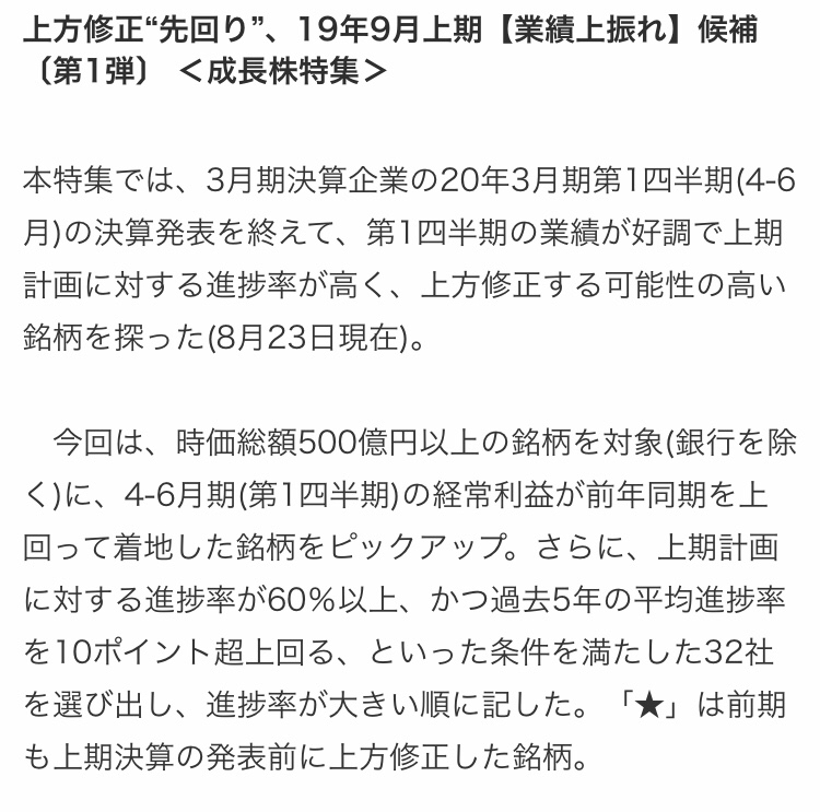 4974 - タカラバイオ(株) 本日のニュース タカラバイオ13位