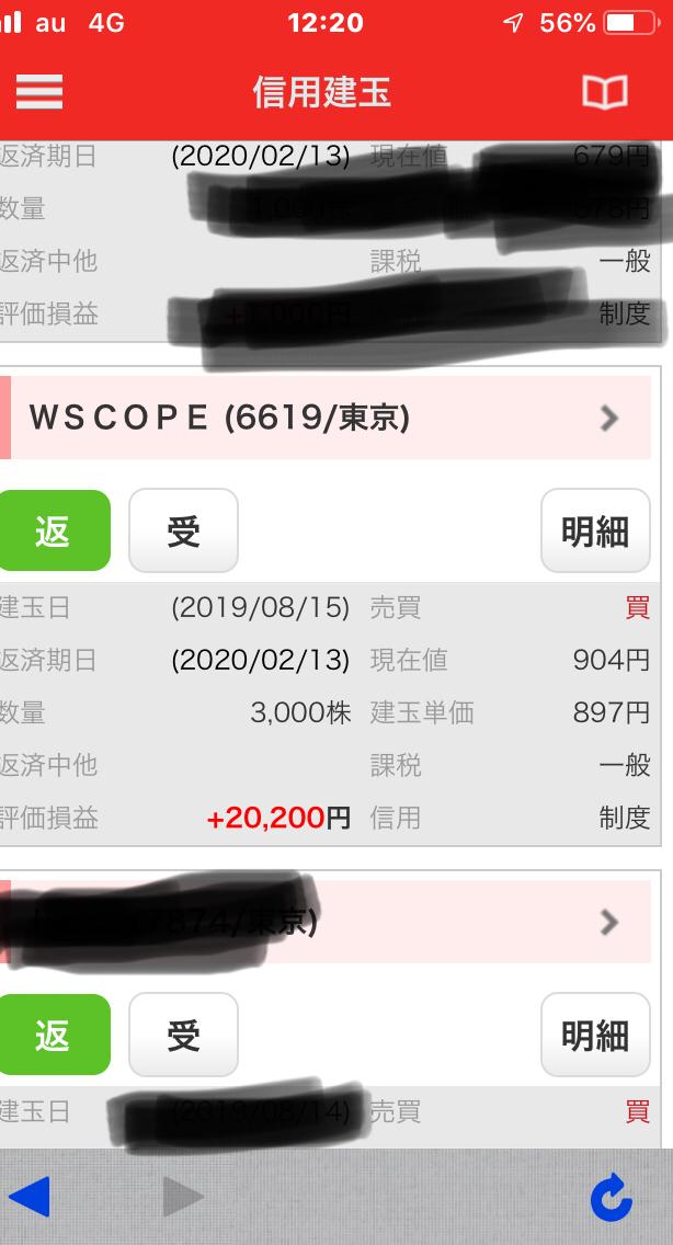 6619 - ダブル・スコープ(株) とりあえず、ちびっと3000だけですけど。 気が向いたら、ちゃんと買いますー^_^