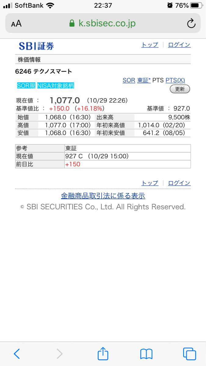 6246 - (株)テクノスマート PTS