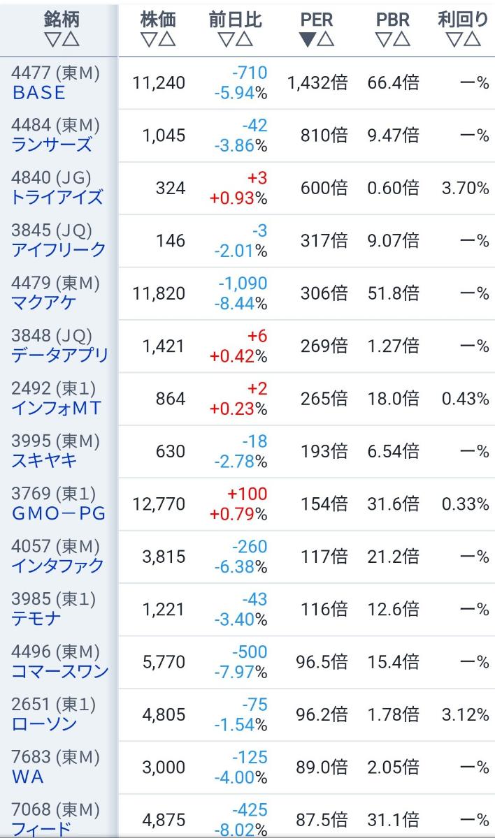 スクロール 株価 掲示板 (株)スクロール【8005】:掲示板