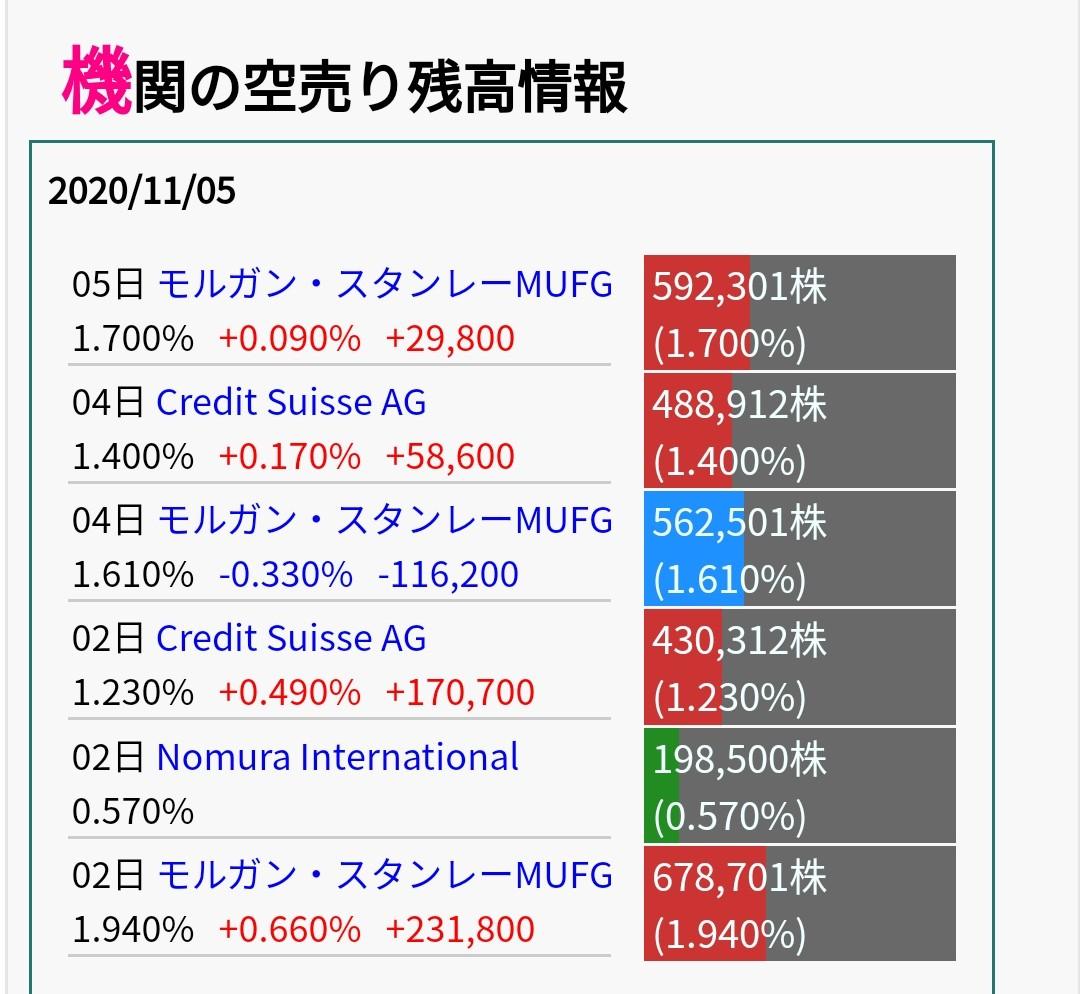 スクロール 株価 掲示板 8005 - (株)スクロール 20〜 - 株式掲示板