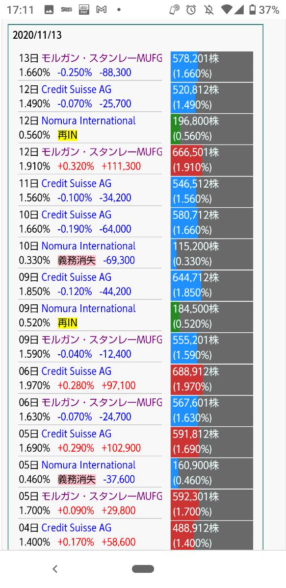 スクロール 株価 掲示板 (株)スクロール【8005】:株主優待