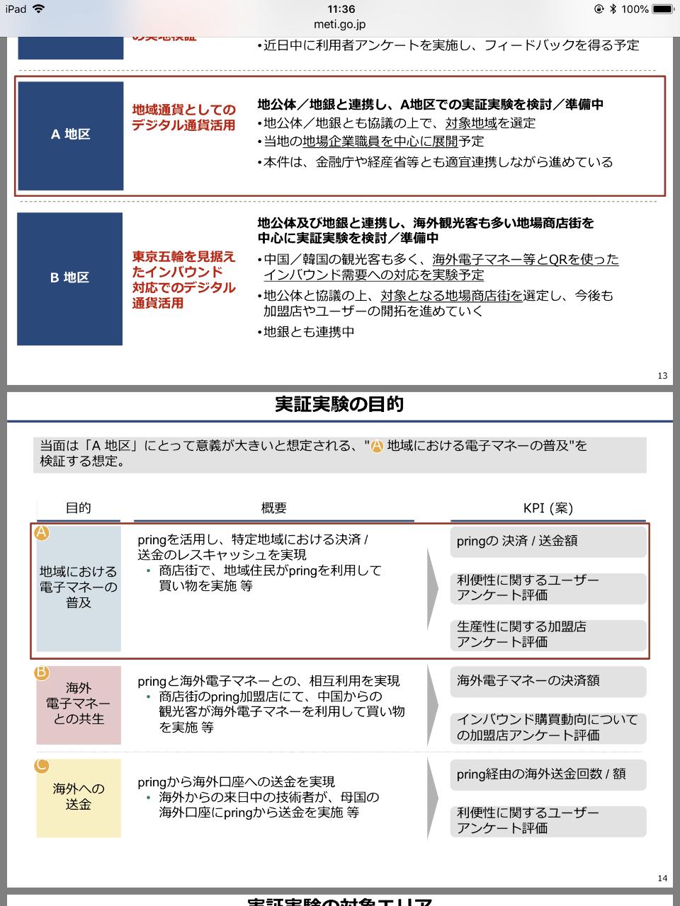6172 - (株)メタップス  我が国のキャッシュレス化推進に向けた J-Coin構想について  みずほフィナンシャルグループ デ