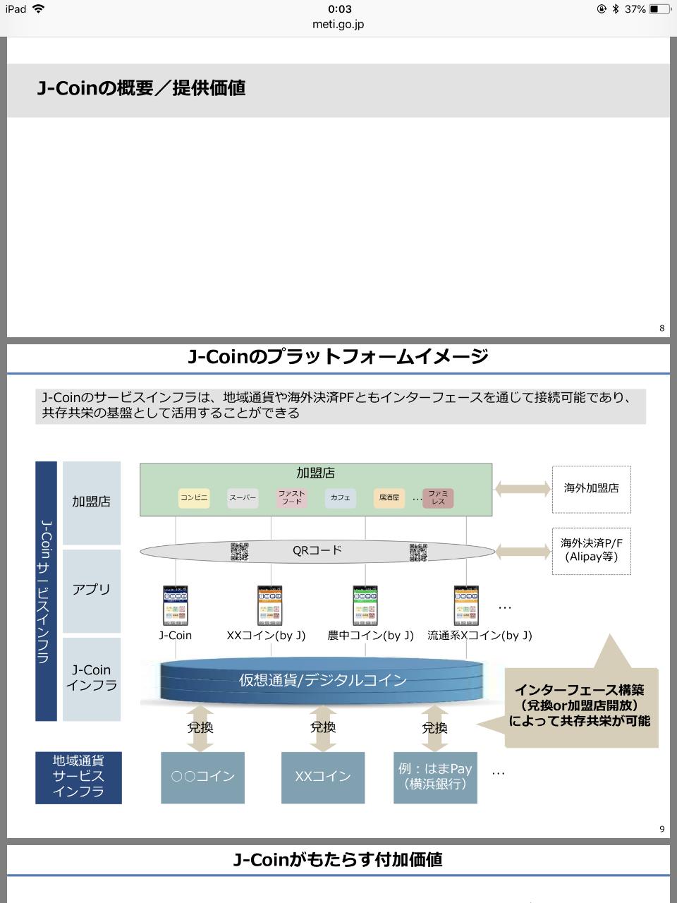 6172 - (株)メタップス Jコイン 構想