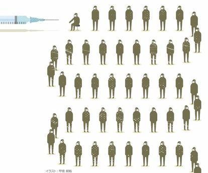 4563 - アンジェス(株)  「『国民の健康守る武器』という意識弱い」 日本ワクチン学会理事の中山哲夫さん  新型コロナワクチン