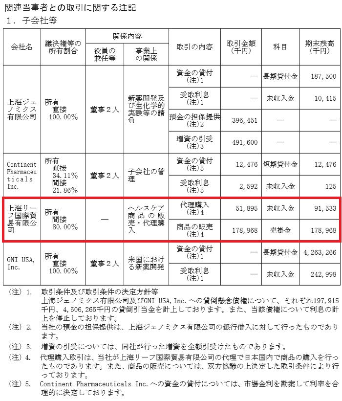 2160 ‐(株)ジーエヌアイグループ  > ところで先週 > 助力企业扬帆出海-2020中国(上海)国际防疫物资跨境采购交易会