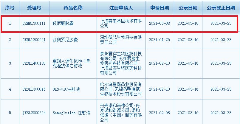 2160 ‐(株)ジーエヌアイグループ 日本橋GNIの皆様💛遅くまで残業御苦労様です(^^♪  ㊗この度のF351画期的治療薬の承認おめでと