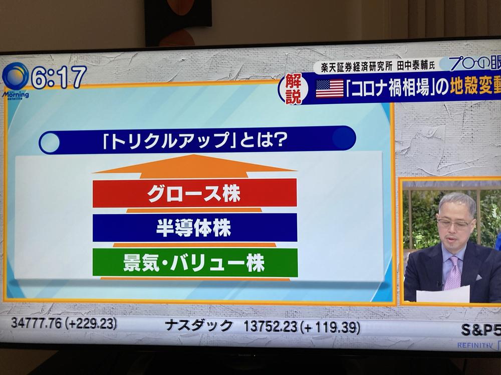 4684 - (株)オービック 20.000復活!