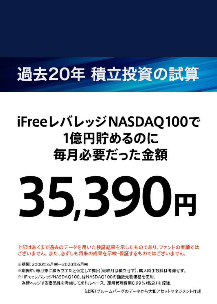 0431218A - iFreeレバレッジNASDAQ100 だってさ(゚∀゚)