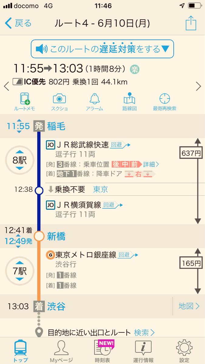 6702 - 富士通(株) 週5月20出勤で、3万2000円