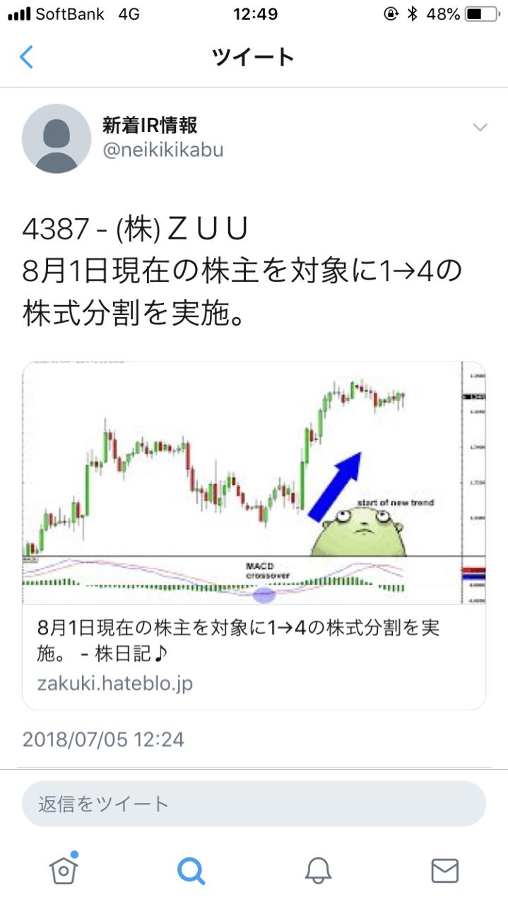 4387 - (株)ZUU twitterにこんなのが出てたので、つい〜