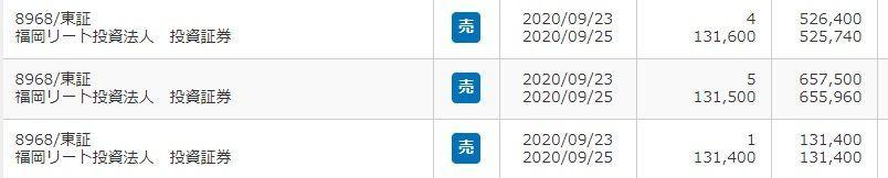 REITで配当年金を増やしたいにゃあ、笑い。 ■福岡リート 131400~131600円(+200~400円)で10個利確。 8月権利貰ったし、米