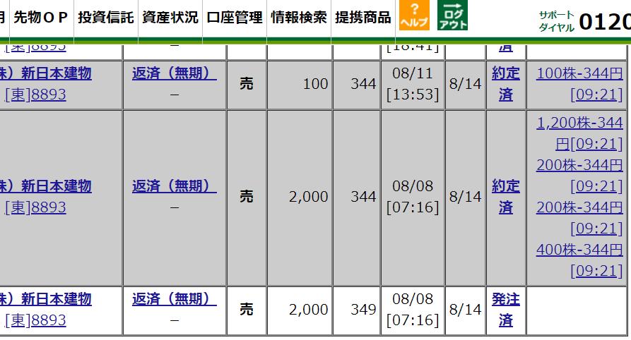 8893 - (株)新日本建物 予定通り344円x2,000株お買い上げ~~~ ありがとうございました!! 次は349円x2,000