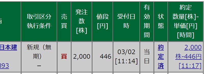 8893 - (株)新日本建物 【今日もカイの方が刺さりましたぁ~~~】  朝、459ヤリ446カイと書いたが、446が2,000株