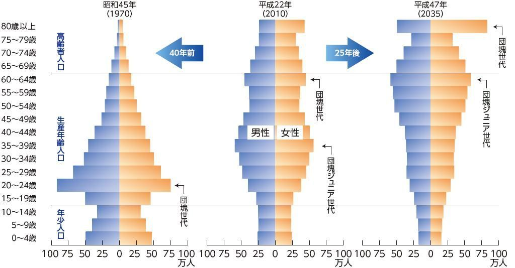 998407 - 日経平均株価 日本は、終わる。