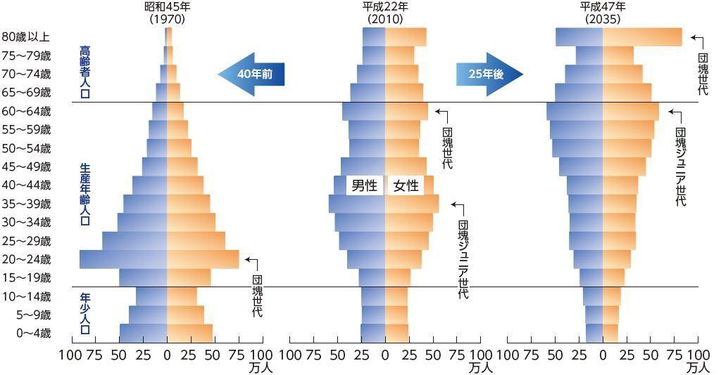 998407 - 日経平均株価 欧米では、日本と同じデフレの入り口に入った時、2つの政策を実行した。 すなわち、移民政策と大規模な金
