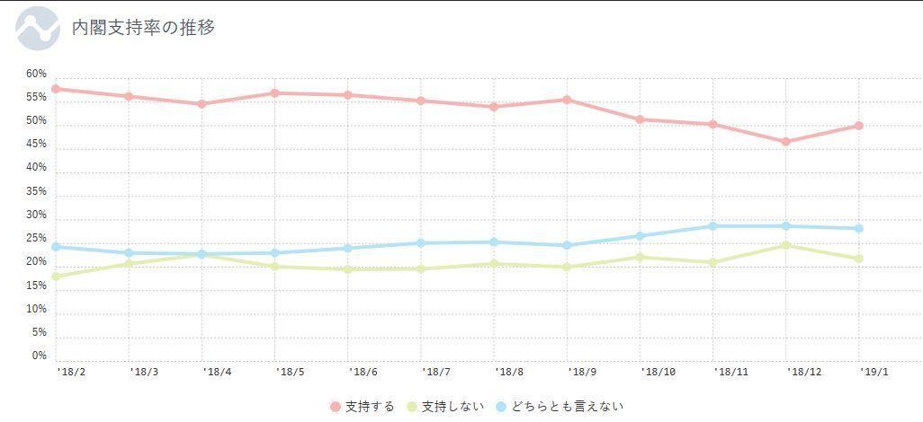 998407 - 日経平均株価 まあ少し落ち込んでるな。