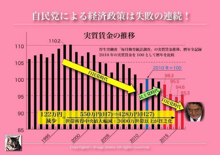998407 - 日経平均株価 わかりやすいね  愛国パフォーマンス集団に騙された日本国民