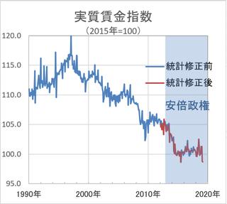 998407 - 日経平均株価 外国人労働者の受け入れは、より高度な技術者を受け入れるためものだったのに、いつの間にか単純労働者を入