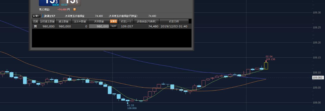 998407 - 日経平均株価 もう寝るわ。来年の日経平均の予測下値は16000円。おやすみなさい。